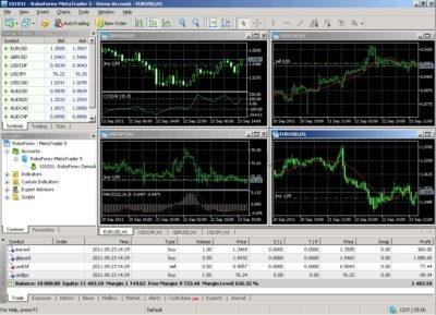 Platformy forex opinie audi horizon investments financial services pty ltd